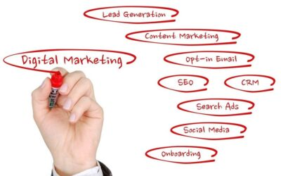 10 trenduri în marketing digital ce îți vor propulsa afacerea în 2021